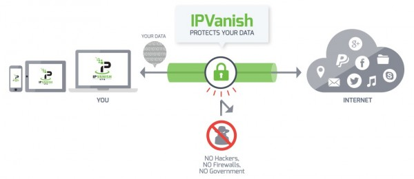 ipvanish-tech-600x260